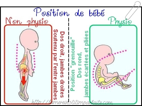 différence portage physio et non physio